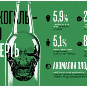 Алкоголь это смерть